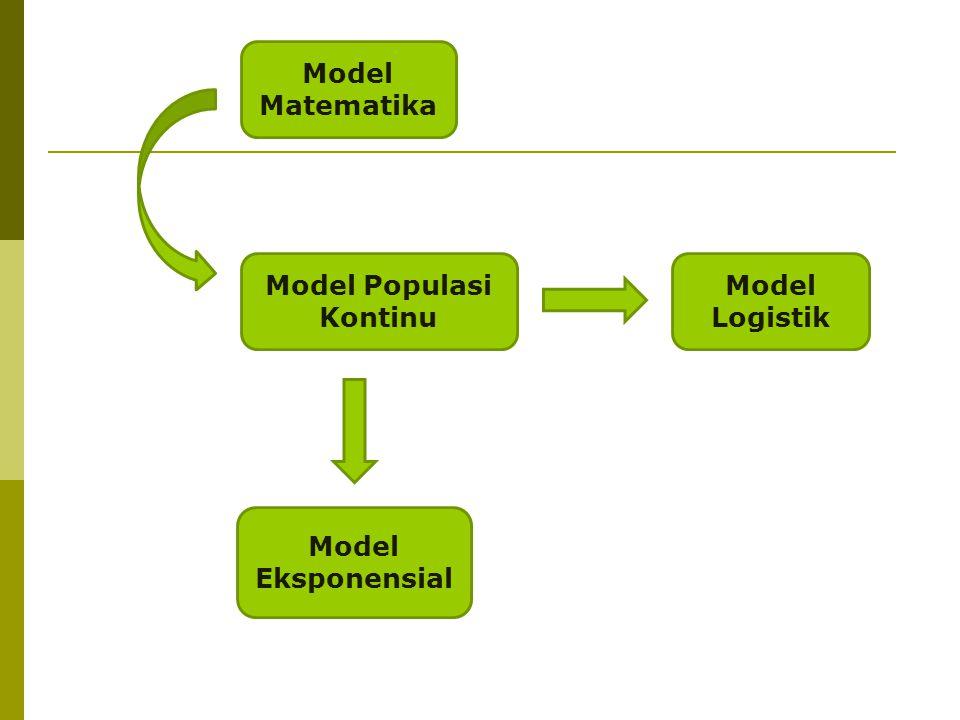 Model Matematika Model Populasi Kontinu Model Eksponensial Model Logistik
