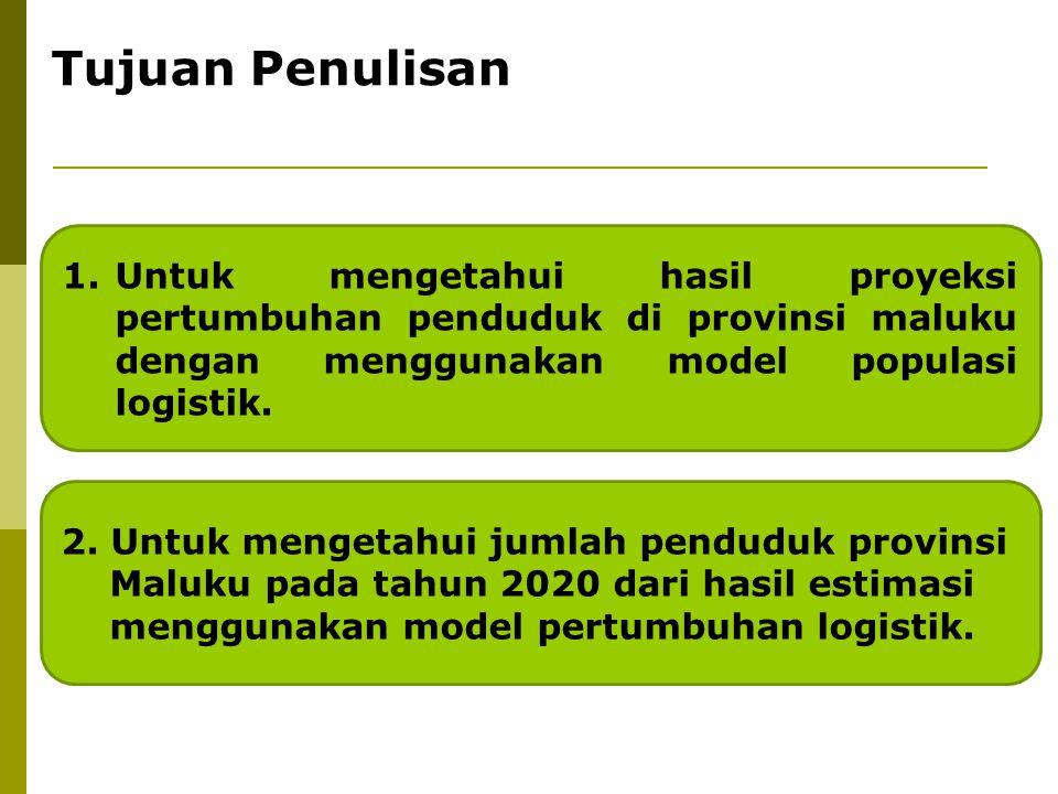 1.Untuk mengetahui hasil proyeksi pertumbuhan penduduk di provinsi maluku dengan menggunakan model populasi logistik. 2. Untuk mengetahui jumlah pendu