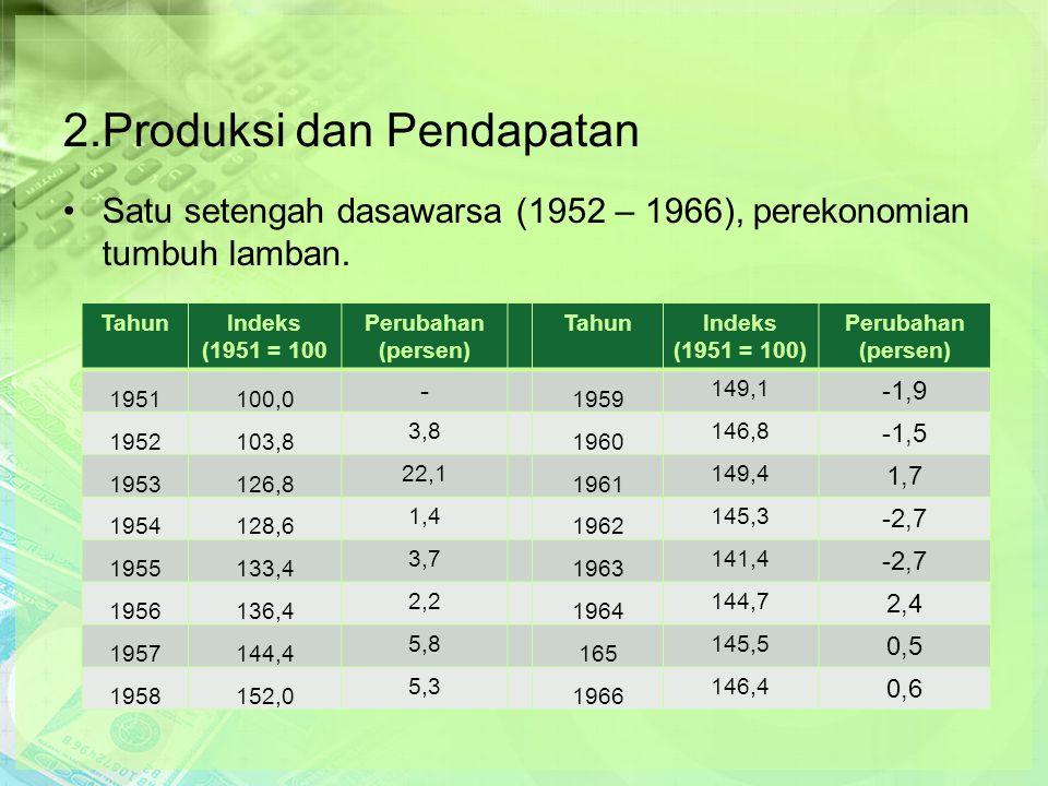 2.Produksi dan Pendapatan Satu setengah dasawarsa (1952 – 1966), perekonomian tumbuh lamban.