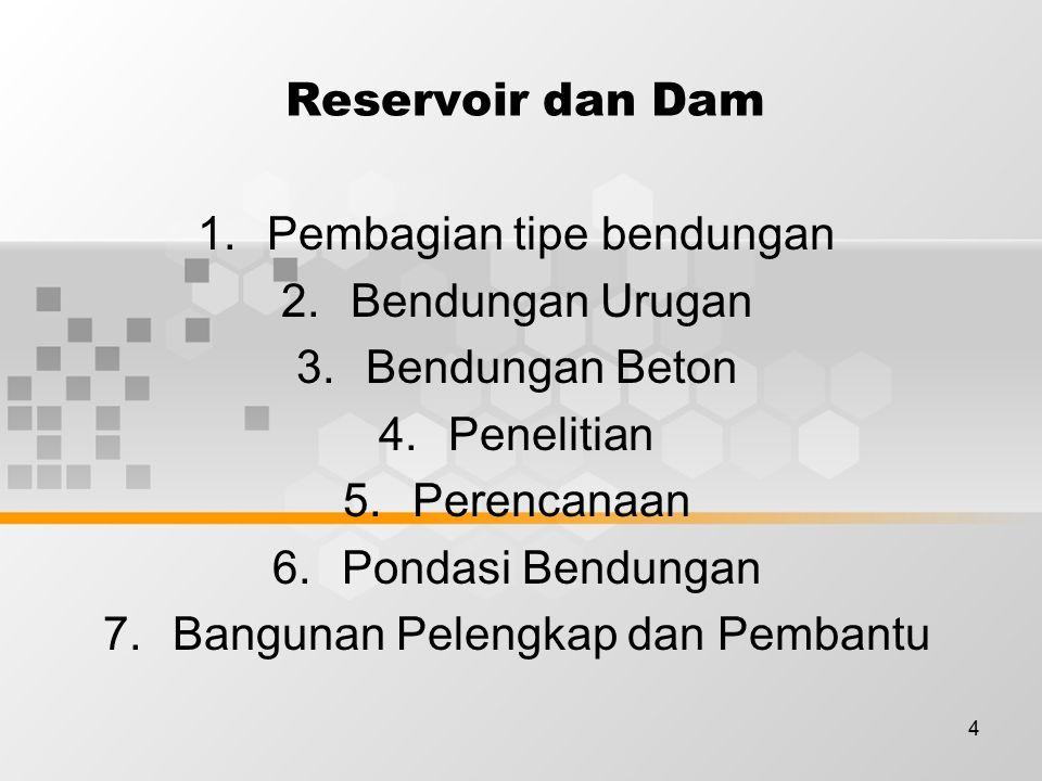 4 Reservoir dan Dam 1.Pembagian tipe bendungan 2.Bendungan Urugan 3.Bendungan Beton 4.Penelitian 5.Perencanaan 6.Pondasi Bendungan 7.Bangunan Pelengkap dan Pembantu