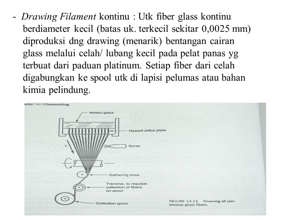 - Drawing Filament kontinu : Utk fiber glass kontinu berdiameter kecil (batas uk.