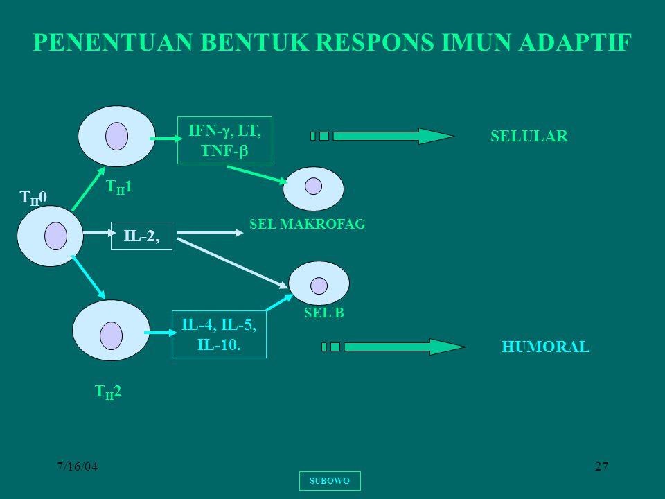 7/16/0427 PENENTUAN BENTUK RESPONS IMUN ADAPTIF TH1TH1 TH2TH2 SELULAR HUMORAL IFN- , LT, TNF-  IL-4, IL-5, IL-10. SEL MAKROFAG SEL B TH0TH0 IL-2, SU