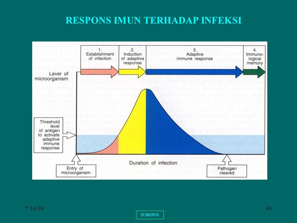 7/16/0440 RESPONS IMUN TERHADAP INFEKSI SUBOWO