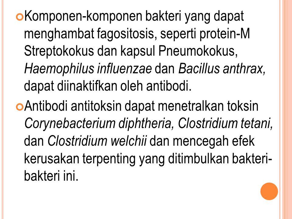Komponen-komponen bakteri yang dapat menghambat fagositosis, seperti protein-M Streptokokus dan kapsul Pneumokokus, Haemophilus influenzae dan Bacillu