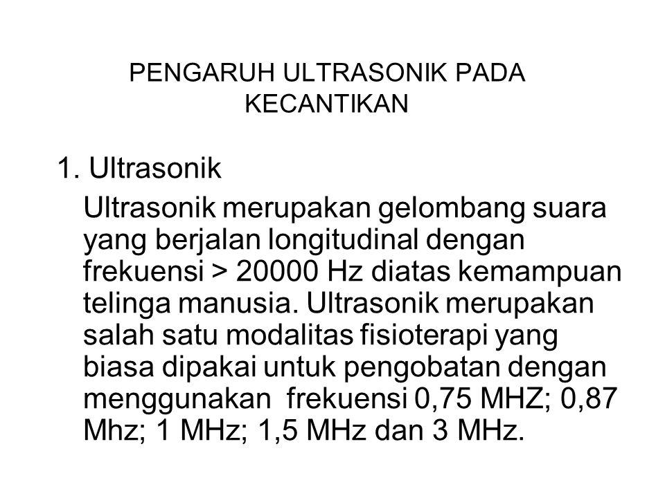 PENGARUH ULTRASONIK PADA KECANTIKAN 1. Ultrasonik Ultrasonik merupakan gelombang suara yang berjalan longitudinal dengan frekuensi > 20000 Hz diatas k
