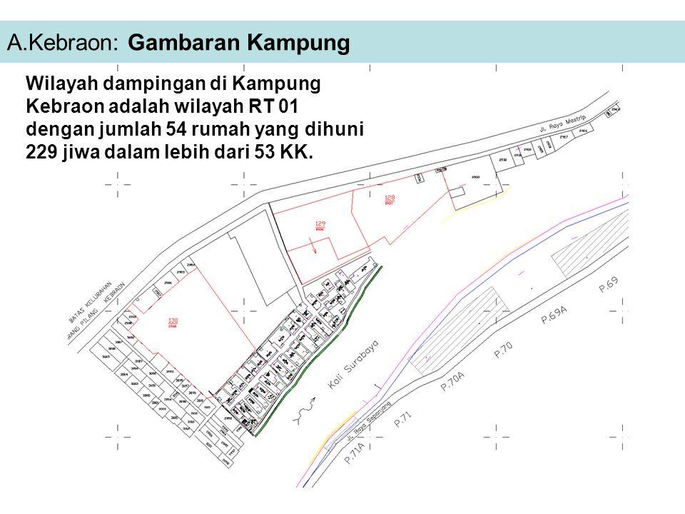 Wilayah dampingan di Kampung Kebraon adalah wilayah RT 01 dengan jumlah 54 rumah yang dihuni 229 jiwa dalam lebih dari 53 KK. A.Kebraon: Gambaran Kamp