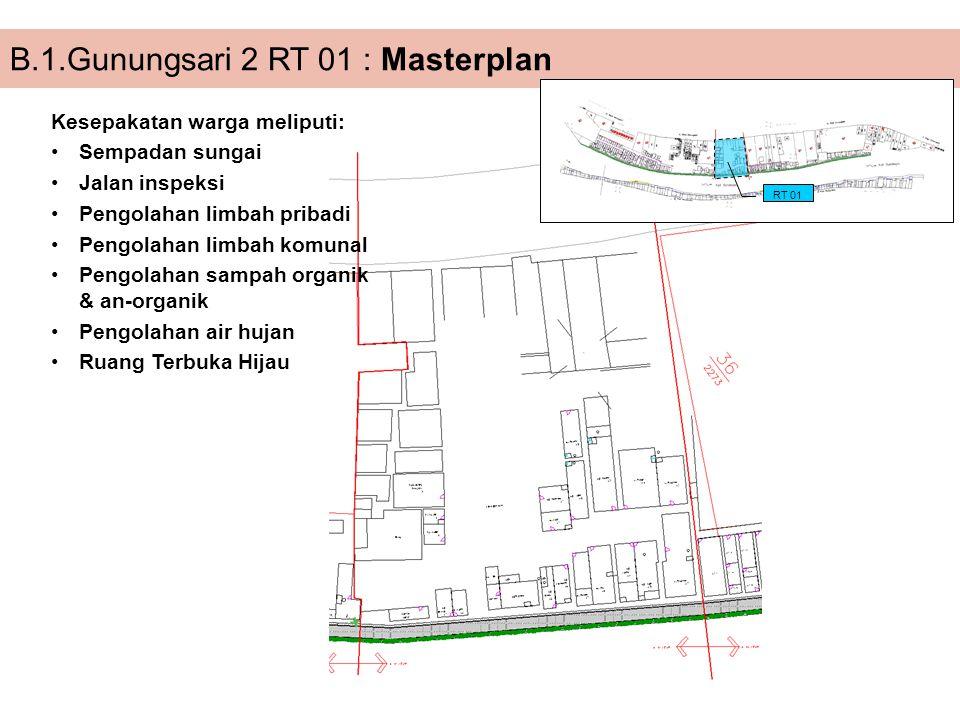 B.1.Gunungsari 2 RT 01 : Masterplan Kesepakatan warga meliputi: Sempadan sungai Jalan inspeksi Pengolahan limbah pribadi Pengolahan limbah komunal Pen