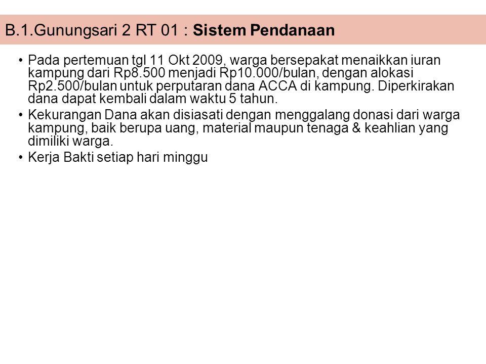 Pada pertemuan tgl 11 Okt 2009, warga bersepakat menaikkan iuran kampung dari Rp8.500 menjadi Rp10.000/bulan, dengan alokasi Rp2.500/bulan untuk perpu