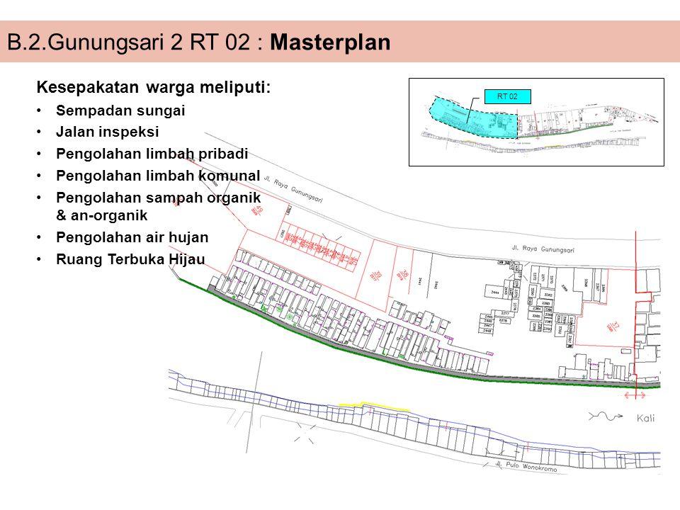 B.2.Gunungsari 2 RT 02 : Masterplan Kesepakatan warga meliputi: Sempadan sungai Jalan inspeksi Pengolahan limbah pribadi Pengolahan limbah komunal Pen