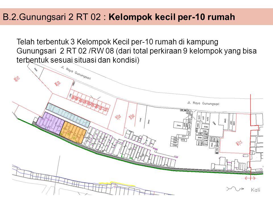 B.2.Gunungsari 2 RT 02 : Kelompok kecil per-10 rumah Telah terbentuk 3 Kelompok Kecil per-10 rumah di kampung Gunungsari 2 RT 02 /RW 08 (dari total pe