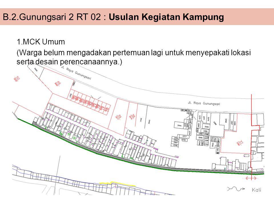 1.MCK Umum (Warga belum mengadakan pertemuan lagi untuk menyepakati lokasi serta desain perencanaannya.) B.2.Gunungsari 2 RT 02 : Usulan Kegiatan Kamp