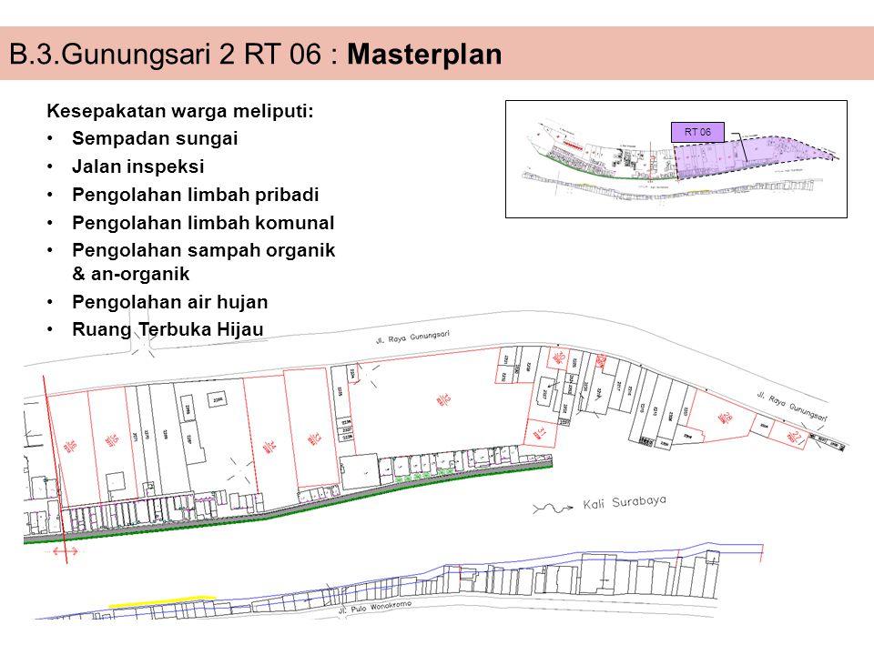 B.3.Gunungsari 2 RT 06 : Masterplan Kesepakatan warga meliputi: Sempadan sungai Jalan inspeksi Pengolahan limbah pribadi Pengolahan limbah komunal Pen