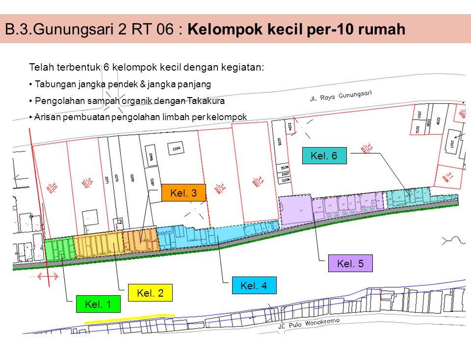 B.3.Gunungsari 2 RT 06 : Kelompok kecil per-10 rumah Kelompok Kecil per-10 rumah di kampung Gunungsari 2 RT 06 terdiri dari 6 kelompok Kel. 1 Kel. 2 K