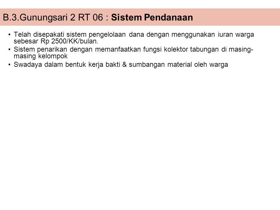 B.3.Gunungsari 2 RT 06 : Sistem Pendanaan Telah disepakati sistem pengelolaan dana dengan menggunakan iuran warga sebesar Rp 2500/KK/bulan. Sistem pen