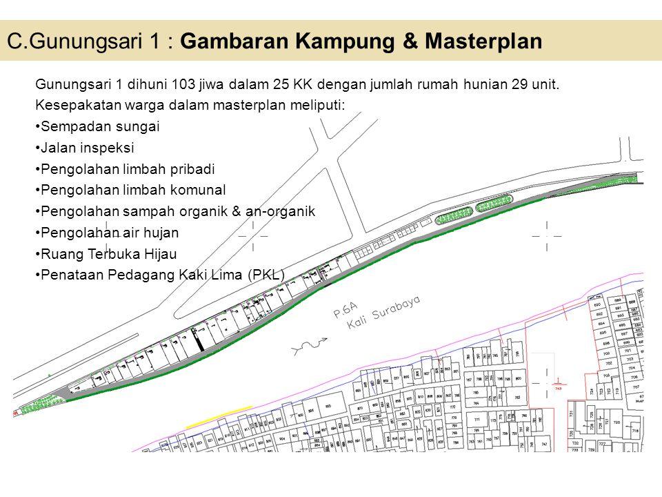 C.Gunungsari 1 : Gambaran Kampung & Masterplan Gunungsari 1 dihuni 103 jiwa dalam 25 KK dengan jumlah rumah hunian 29 unit. Kesepakatan warga dalam ma