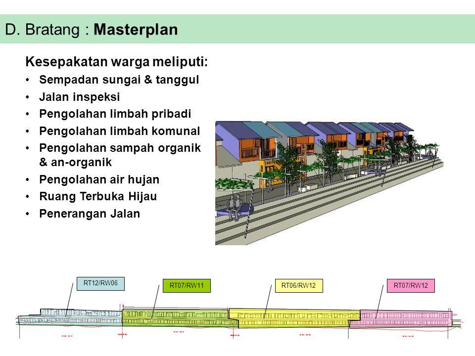 D. Bratang : Masterplan Kesepakatan warga meliputi: Sempadan sungai & tanggul Jalan inspeksi Pengolahan limbah pribadi Pengolahan limbah komunal Pengo