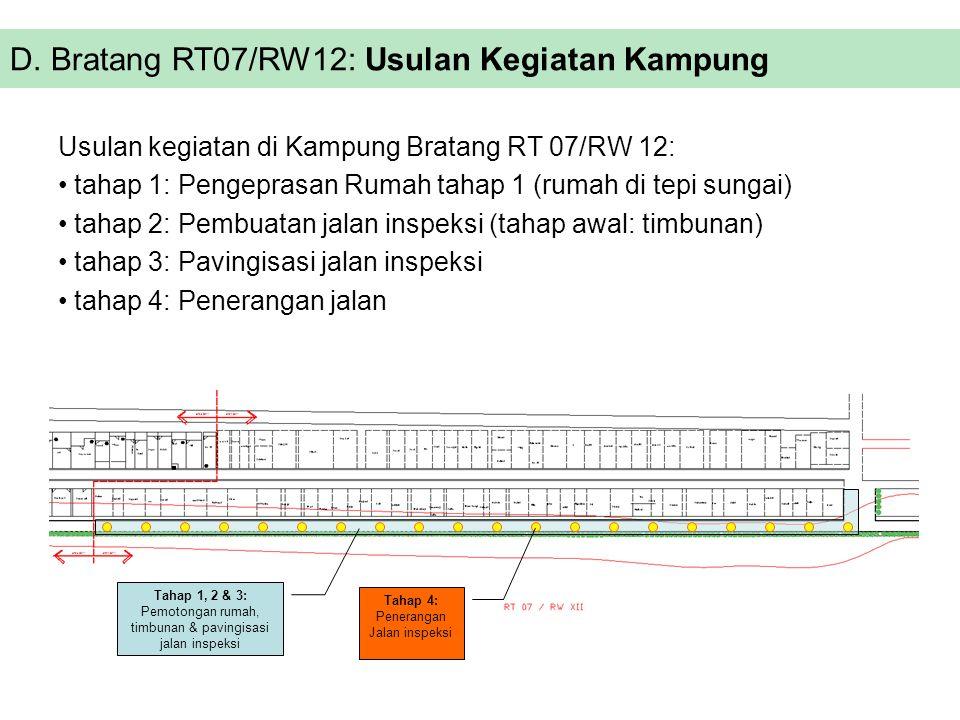 D. Bratang RT07/RW12: Usulan Kegiatan Kampung Usulan kegiatan di Kampung Bratang RT 07/RW 12: tahap 1: Pengeprasan Rumah tahap 1 (rumah di tepi sungai