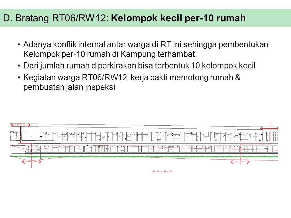 D. Bratang RT06/RW12: Kelompok kecil per-10 rumah Adanya konflik internal antar warga di RT ini sehingga pembentukan Kelompok per-10 rumah di Kampung