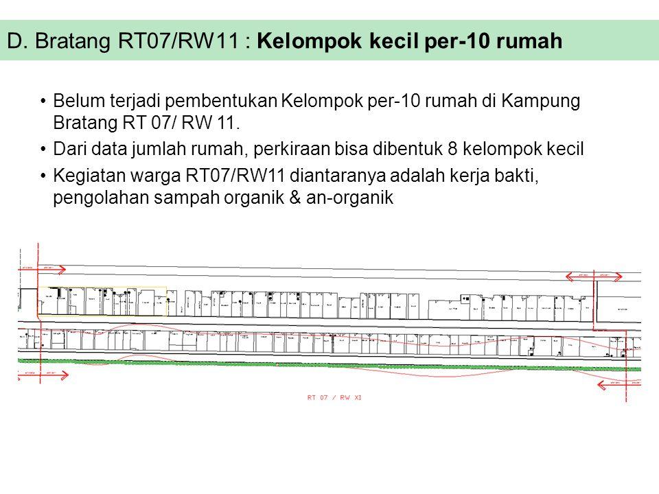 D. Bratang RT07/RW11 : Kelompok kecil per-10 rumah Belum terjadi pembentukan Kelompok per-10 rumah di Kampung Bratang RT 07/ RW 11. Dari data jumlah r