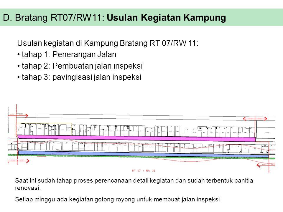 D. Bratang RT07/RW11: Usulan Kegiatan Kampung Usulan kegiatan di Kampung Bratang RT 07/RW 11: tahap 1: Penerangan Jalan tahap 2: Pembuatan jalan inspe