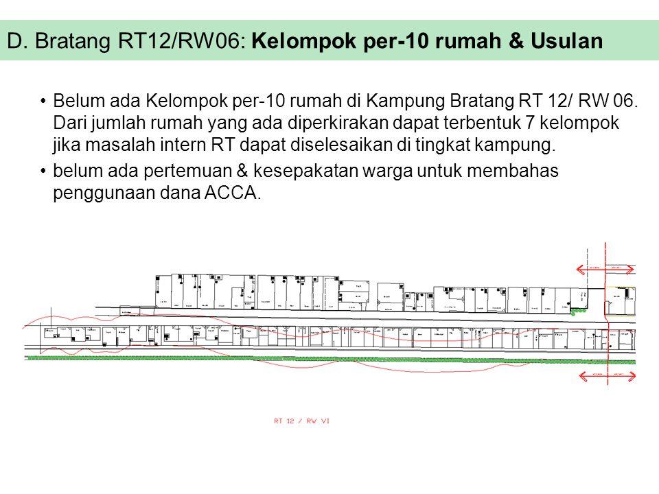 D. Bratang RT12/RW06: Kelompok per-10 rumah & Usulan Belum ada Kelompok per-10 rumah di Kampung Bratang RT 12/ RW 06. Dari jumlah rumah yang ada diper