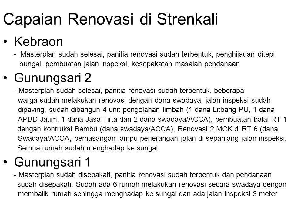 Capaian Renovasi di Strenkali Kebraon - Masterplan sudah selesai, panitia renovasi sudah terbentuk, penghijauan ditepi sungai, pembuatan jalan inspeks