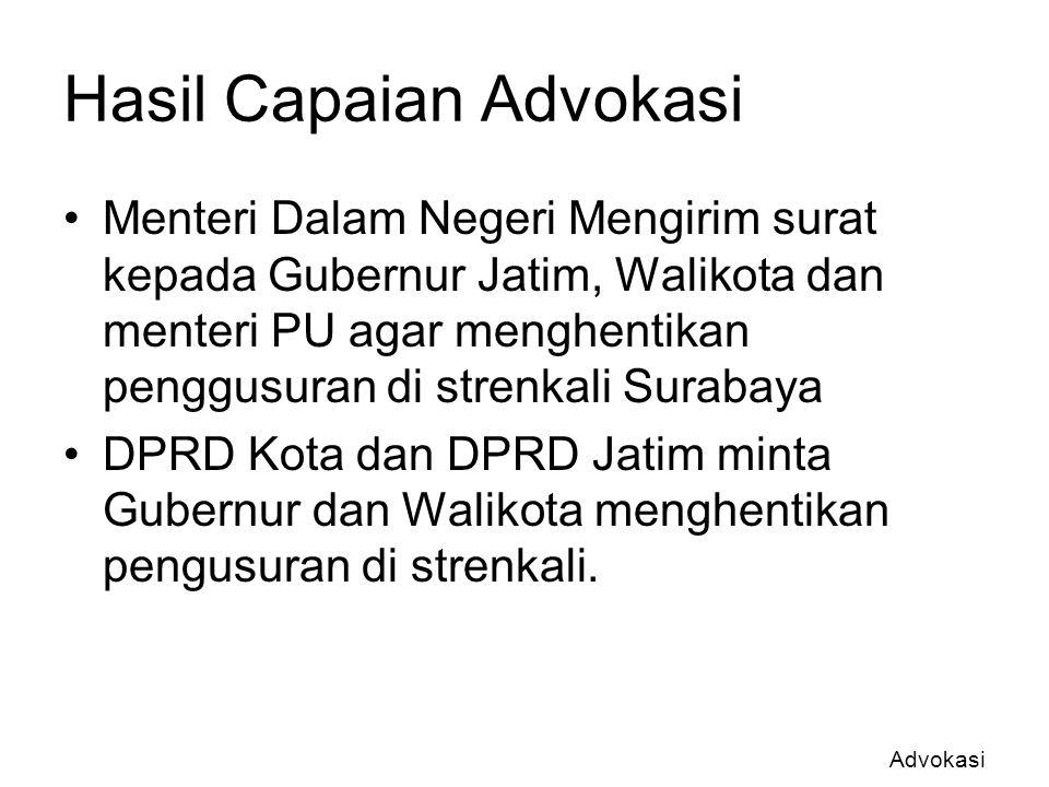 Hasil Capaian Advokasi Menteri Dalam Negeri Mengirim surat kepada Gubernur Jatim, Walikota dan menteri PU agar menghentikan penggusuran di strenkali S