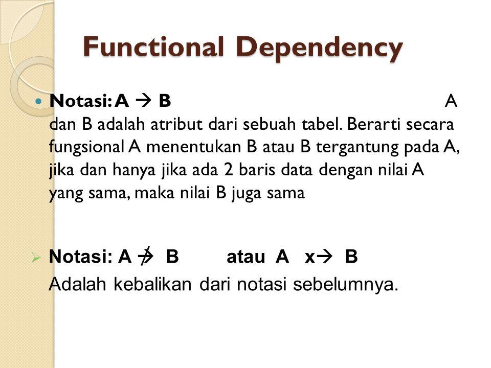 Functional Dependency Notasi: A  B A dan B adalah atribut dari sebuah tabel. Berarti secara fungsional A menentukan B atau B tergantung pada A, jika