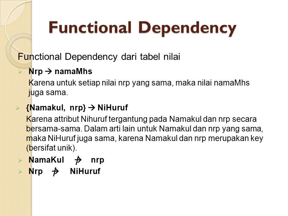 Functional Dependency Functional Dependency dari tabel nilai  Nrp  namaMhs Karena untuk setiap nilai nrp yang sama, maka nilai namaMhs juga sama. 