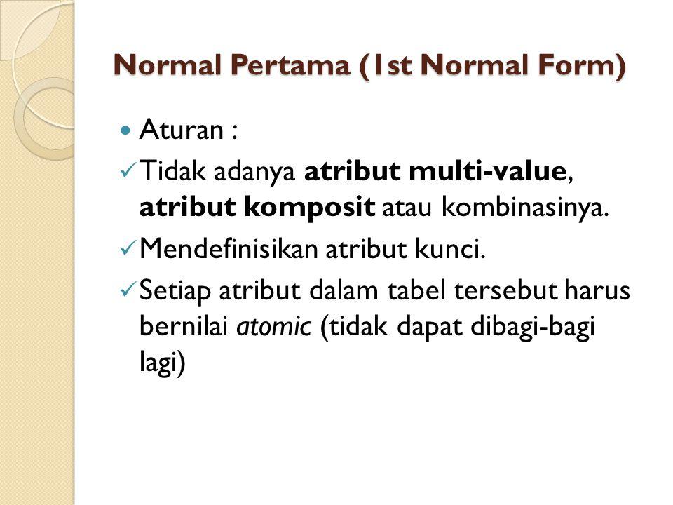 Normal Pertama (1st Normal Form) Aturan : Tidak adanya atribut multi-value, atribut komposit atau kombinasinya. Mendefinisikan atribut kunci. Setiap a