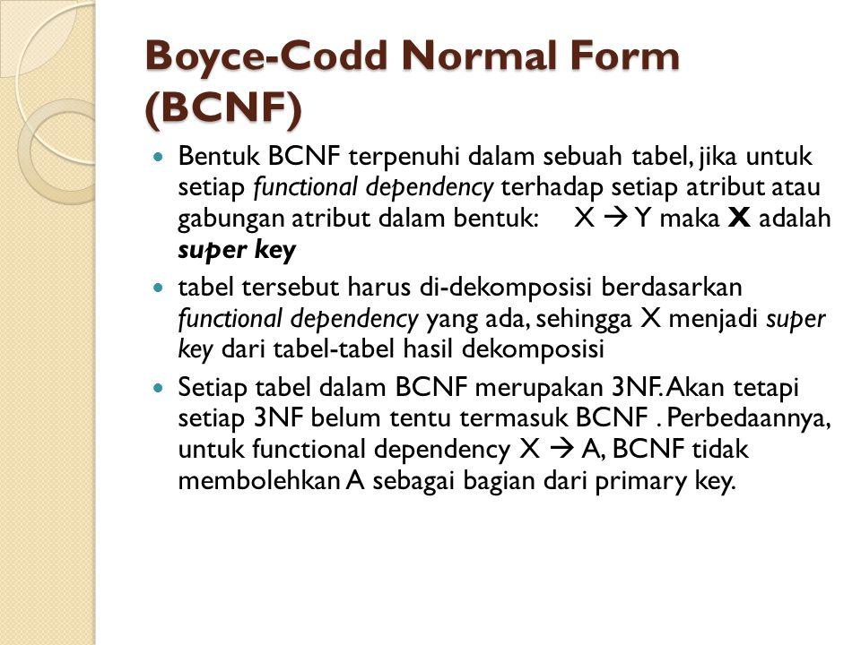 Boyce-Codd Normal Form (BCNF) Bentuk BCNF terpenuhi dalam sebuah tabel, jika untuk setiap functional dependency terhadap setiap atribut atau gabungan
