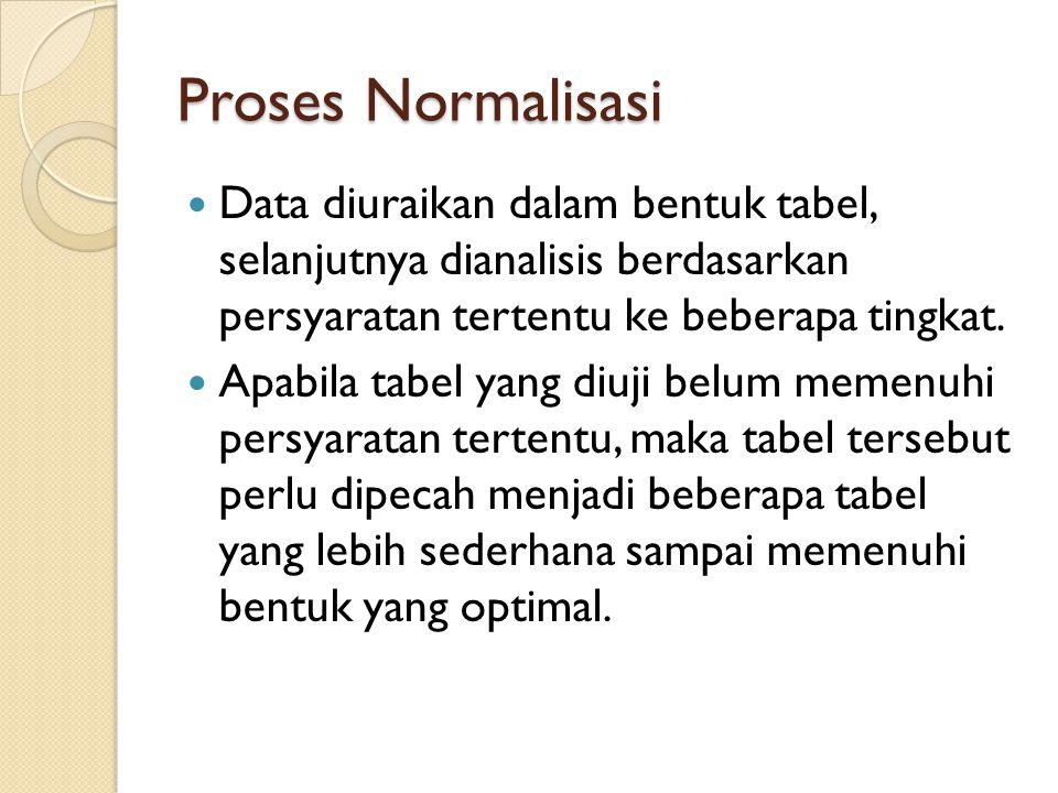Proses Normalisasi Data diuraikan dalam bentuk tabel, selanjutnya dianalisis berdasarkan persyaratan tertentu ke beberapa tingkat. Apabila tabel yang