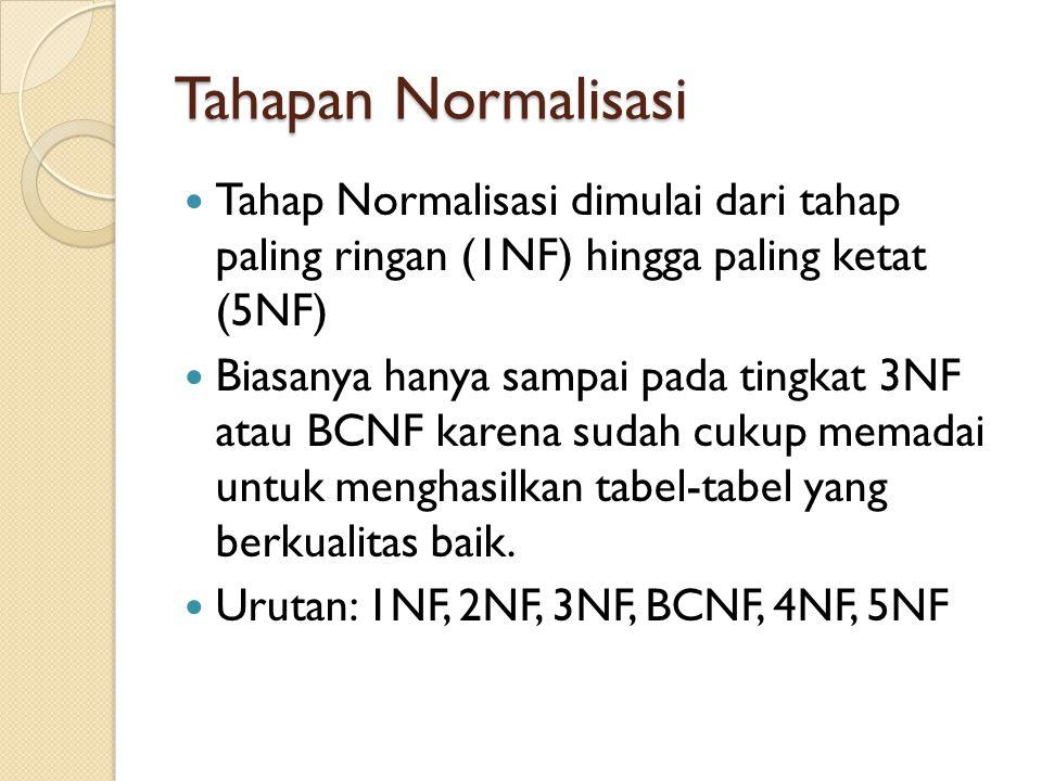 Tahapan Normalisasi Tahap Normalisasi dimulai dari tahap paling ringan (1NF) hingga paling ketat (5NF) Biasanya hanya sampai pada tingkat 3NF atau BCN