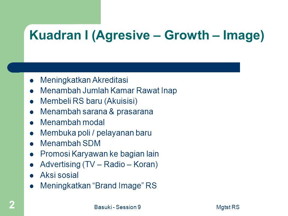 Basuki - Session 9Mgtst RS 2 Kuadran I (Agresive – Growth – Image) Meningkatkan Akreditasi Menambah Jumlah Kamar Rawat Inap Membeli RS baru (Akuisisi)