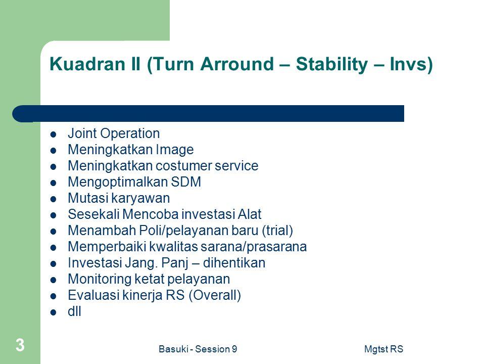 Basuki - Session 9Mgtst RS 3 Kuadran II (Turn Arround – Stability – Invs) Joint Operation Meningkatkan Image Meningkatkan costumer service Mengoptimal