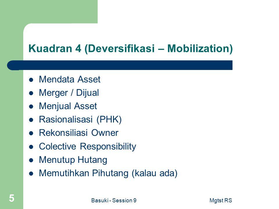 Basuki - Session 9Mgtst RS 5 Kuadran 4 (Deversifikasi – Mobilization) Mendata Asset Merger / Dijual Menjual Asset Rasionalisasi (PHK) Rekonsiliasi Own