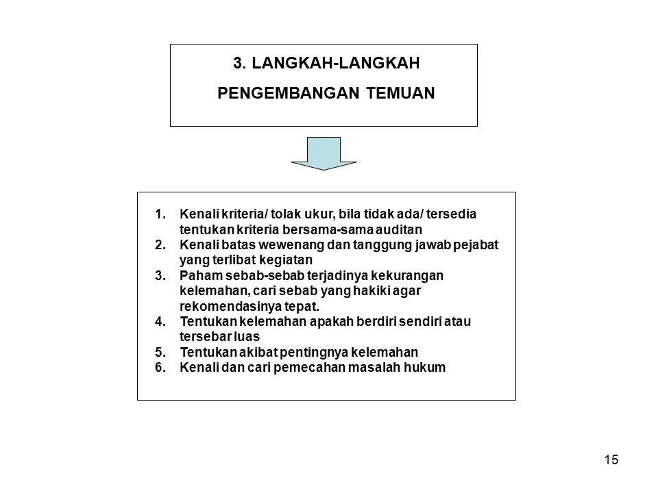 15 1.Kenali kriteria/ tolak ukur, bila tidak ada/ tersedia tentukan kriteria bersama-sama auditan 2.Kenali batas wewenang dan tanggung jawab pejabat y