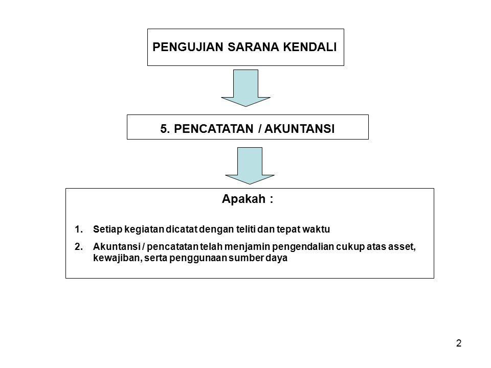 2 PENGUJIAN SARANA KENDALI 5. PENCATATAN / AKUNTANSI 1.Setiap kegiatan dicatat dengan teliti dan tepat waktu 2.Akuntansi / pencatatan telah menjamin p