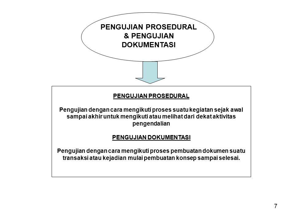 7 PENGUJIAN PROSEDURAL & PENGUJIAN DOKUMENTASI PENGUJIAN PROSEDURAL Pengujian dengan cara mengikuti proses suatu kegiatan sejak awal sampai akhir untu