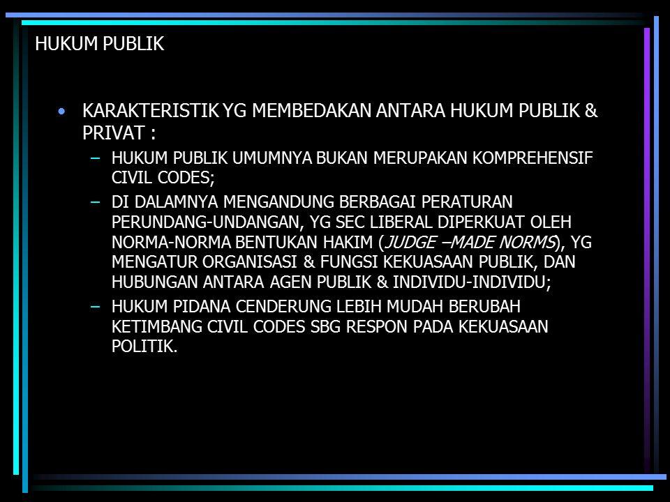 HUKUM PUBLIK-PRIVAT PADA ABAD KE-20 TERDAPAT BEBERAPA FAKTOR YG MENGARAHKAN PD PEMIKIRAN KEMBALI PEMBAGIAN YG TEGAS ANTARA BIDANG HUKUM PUBLIK & PRIVAT; FAKTOR INI MELIPUTI PERLUASAN PENGARUH COMMON LAW, PENINGKATAN PERAN PEMERINTAH DLM AREA-AREA HUKUM YG SEC TRADISIONAL DINYATAKAN SBG PRIVAT, KECENDERUNGAN UMUM KE ARAH KONSTITUSI TERTULIS & PENERIMAAN JUDICIAL REVIEW, DAN PENINGKATAN PENGARUH ORGANISASI-ORGANISASI (SPT.