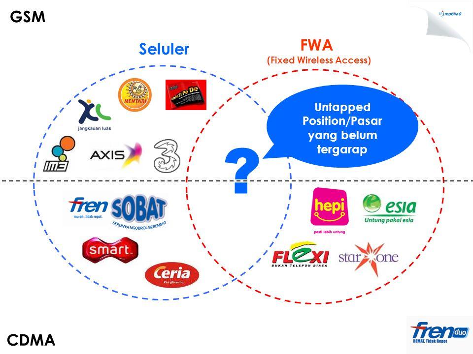 Seluler FWA (Fixed Wireless Access) CDMA GSM Untapped Position/Pasar yang belum tergarap