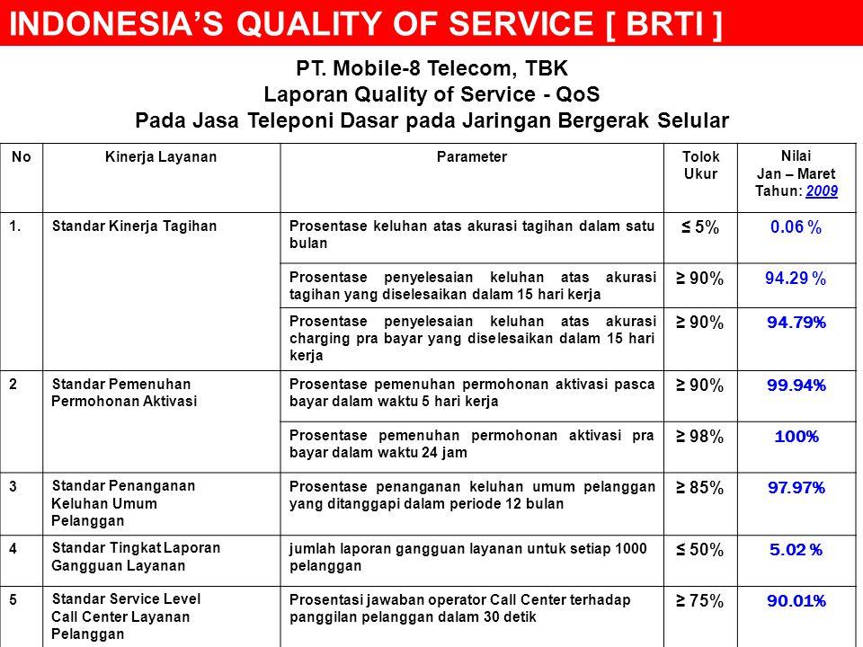 PT. Mobile-8 Telecom, TBK Laporan Quality of Service - QoS Pada Jasa Teleponi Dasar pada Jaringan Bergerak Selular NoKinerja LayananParameterTolok Uku