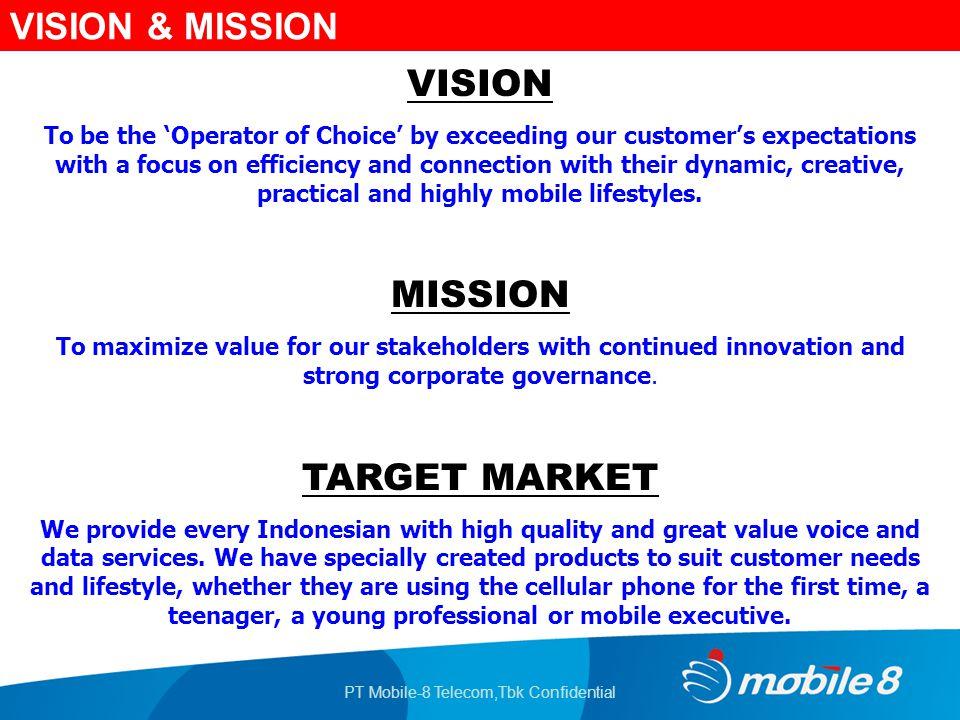 PT Mobile-8 Telecom,Tbk Confidential NEW MOBILE-8 VALUES