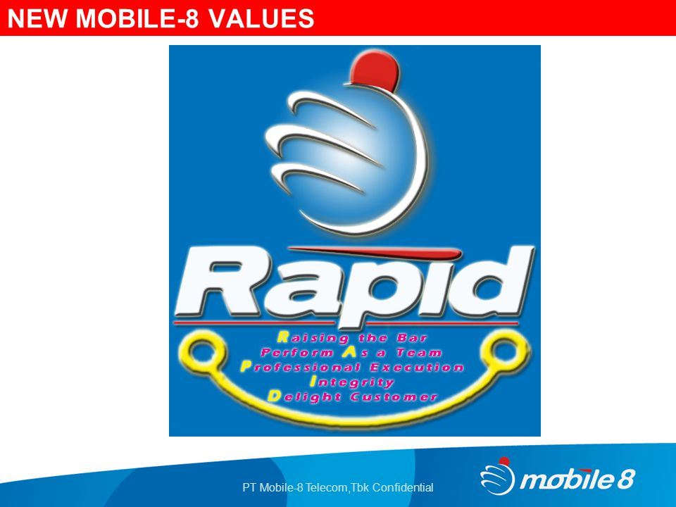PT Mobile-8 Telecom,Tbk Confidential CUSTOMERS CYCLES EXTERNAL [END USER] INTERMEDIATE 1.Supplier 2.