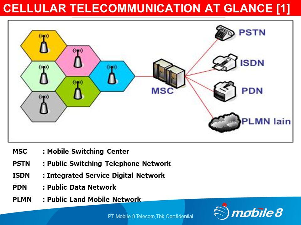PT Mobile-8 Telecom,Tbk Confidential Base Transceiver Station CELLULAR TELECOMMUNICATION AT GLANCE [2]
