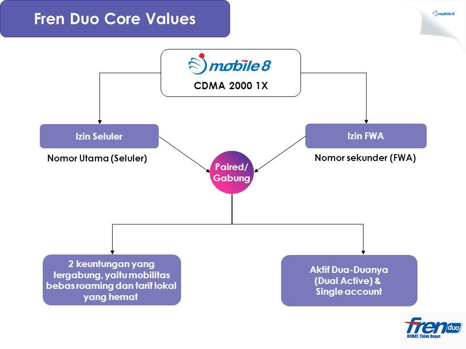 Izin Seluler Izin FWA 2 keuntungan yang tergabung, yaitu mobilitas bebas roaming dan tarif lokal yang hemat Aktif Dua-Duanya (Dual Active) & Single account Fren Duo Core Values Nomor Utama (Seluler) Nomor sekunder (FWA) Paired/ Gabung CDMA 2000 1X
