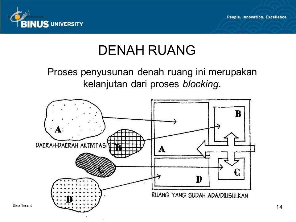 Bina Nusantara University 14 DENAH RUANG Proses penyusunan denah ruang ini merupakan kelanjutan dari proses blocking.