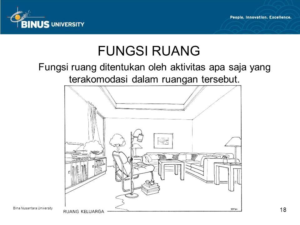 Bina Nusantara University 18 FUNGSI RUANG Fungsi ruang ditentukan oleh aktivitas apa saja yang terakomodasi dalam ruangan tersebut.