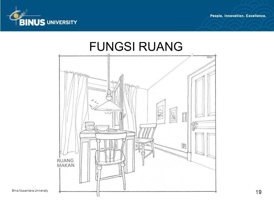 Bina Nusantara University 19 FUNGSI RUANG