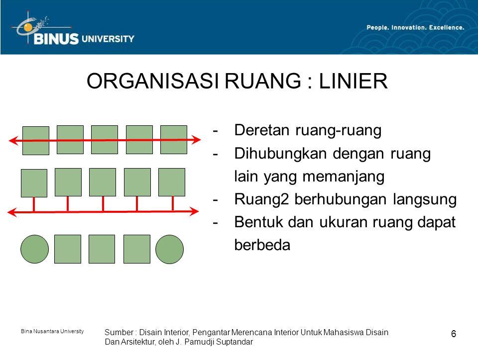 Bina Nusantara University 6 ORGANISASI RUANG : LINIER Sumber : Disain Interior, Pengantar Merencana Interior Untuk Mahasiswa Disain Dan Arsitektur, oleh J.